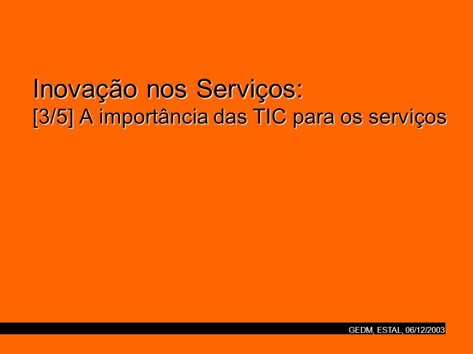 Inovação nos Serviços: [3/5] A importância das TIC para os serviços